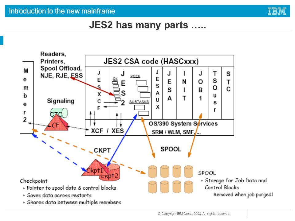 JES2 has many parts …..