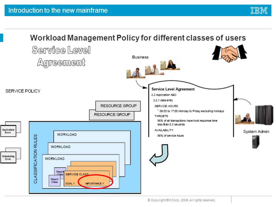 Workload Management Policy for different classes of users