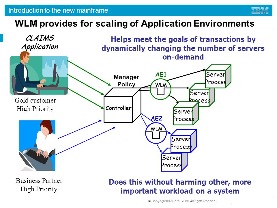 WLM provides for scaling of Application Environments