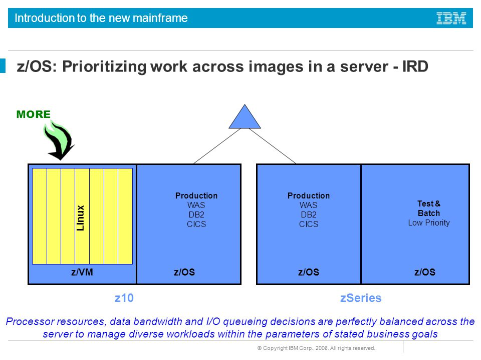 z/OS: Prioritizing work across images in a server - IRD