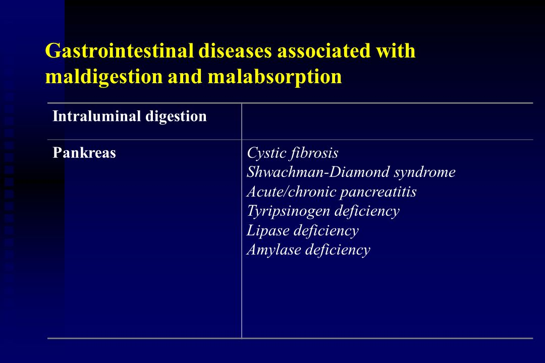 Gastrointestinal diseases associated with maldigestion and malabsorption