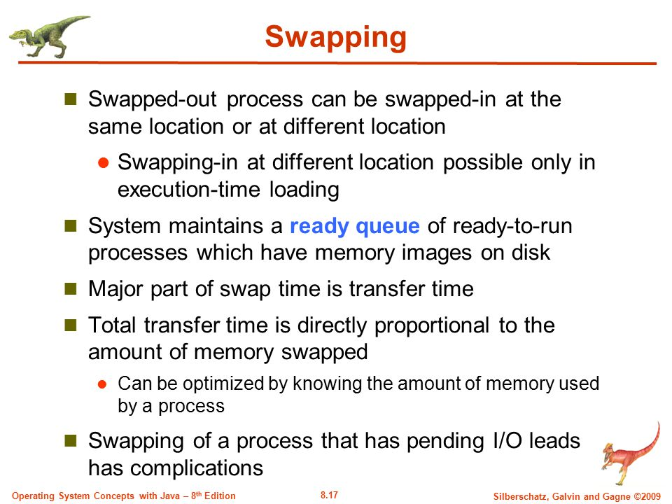 Swapping Swapped-out process can be swapped-in at the same location or at different location.