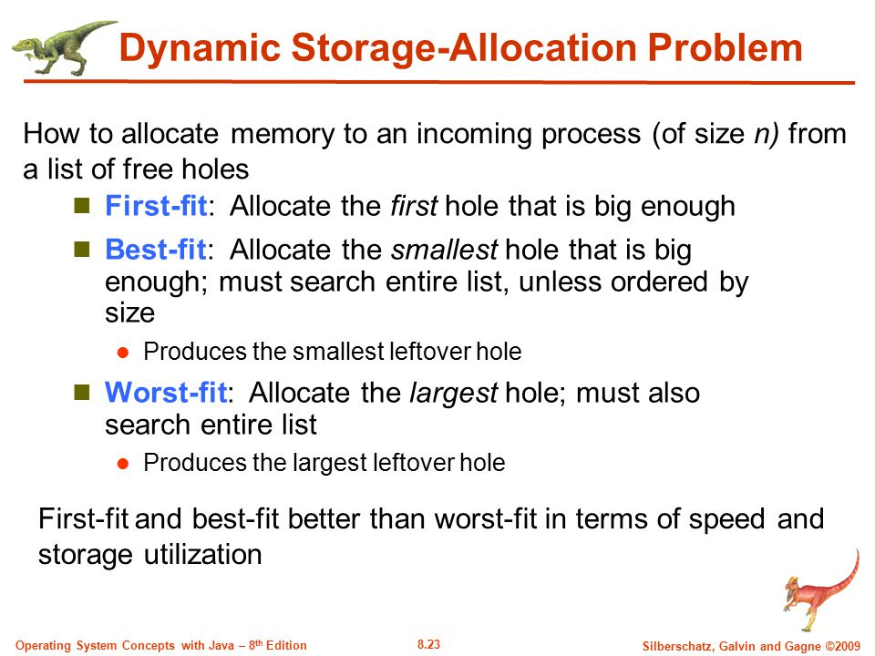 Dynamic Storage-Allocation Problem