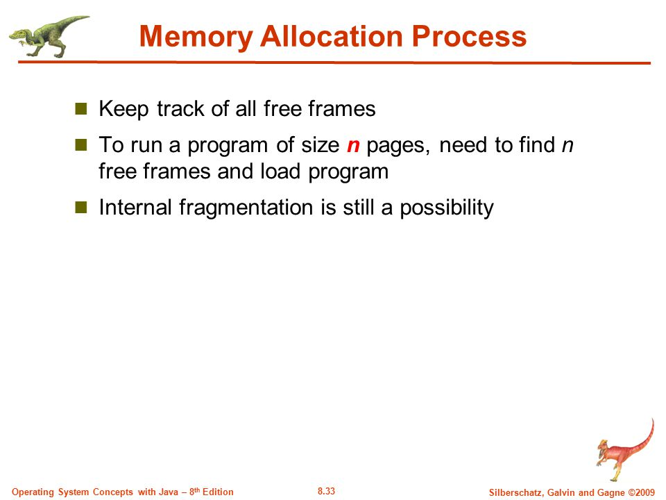 Memory Allocation Process