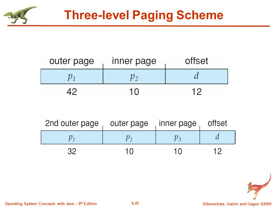 Three-level Paging Scheme