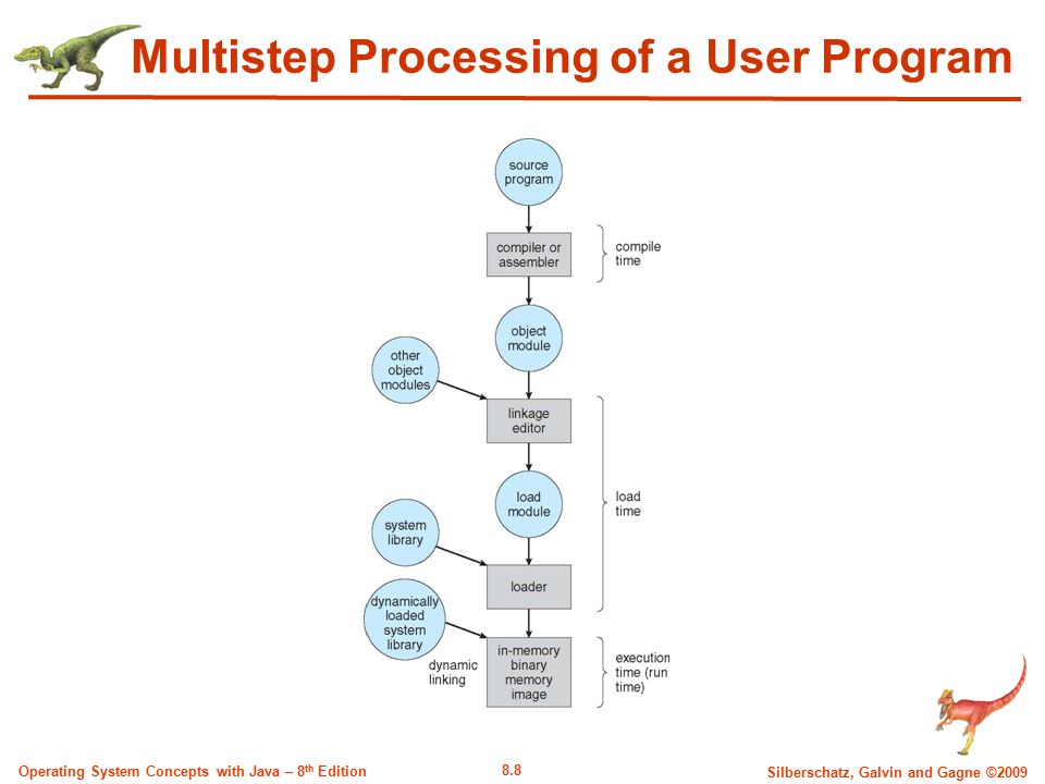 Multistep Processing of a User Program