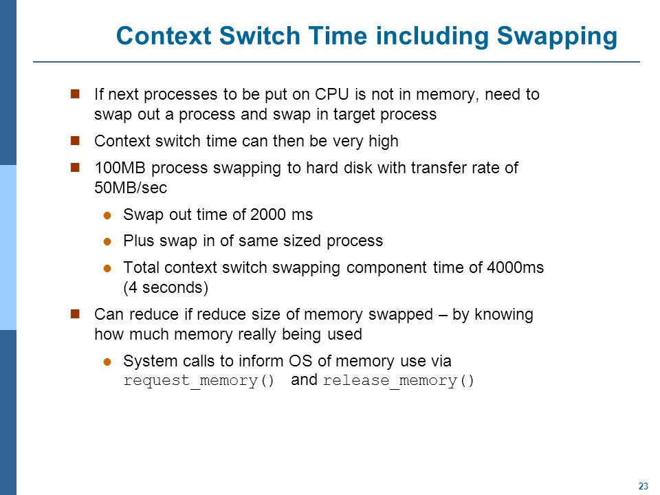 Context Switch Time including Swapping