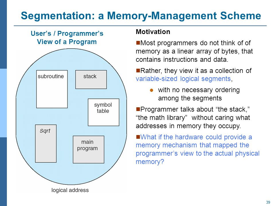 User's / Programmer's View of a Program