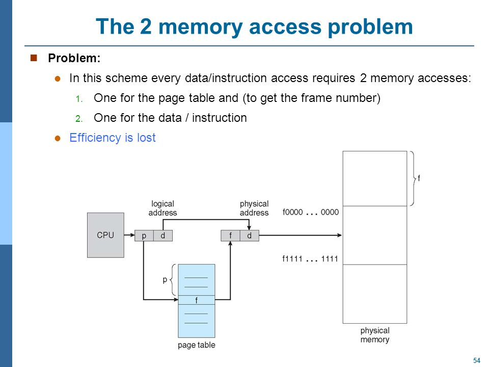 The 2 memory access problem