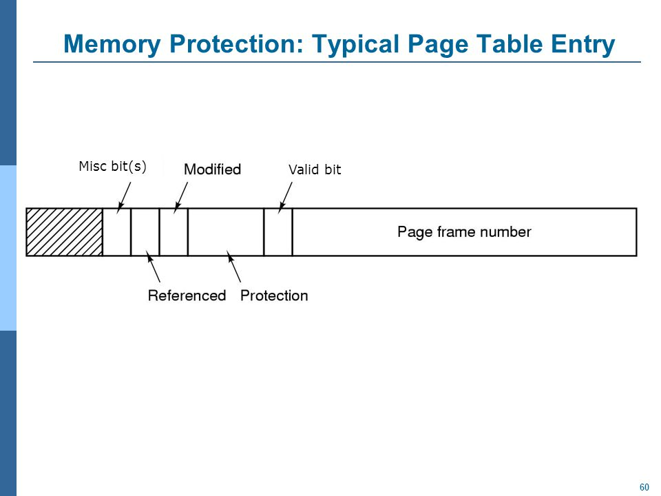 Memory Protection: Typical Page Table Entry