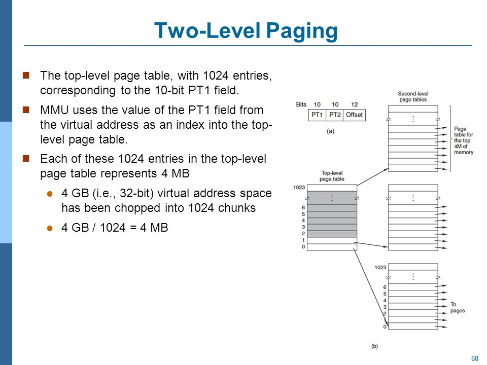 Two-Level Paging The top-level page table, with 1024 entries, corresponding to the 10-bit PT1 field.
