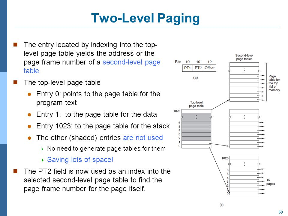 Two-Level Paging