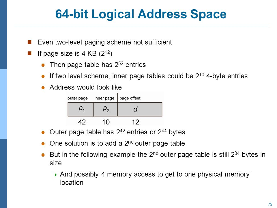 64-bit Logical Address Space