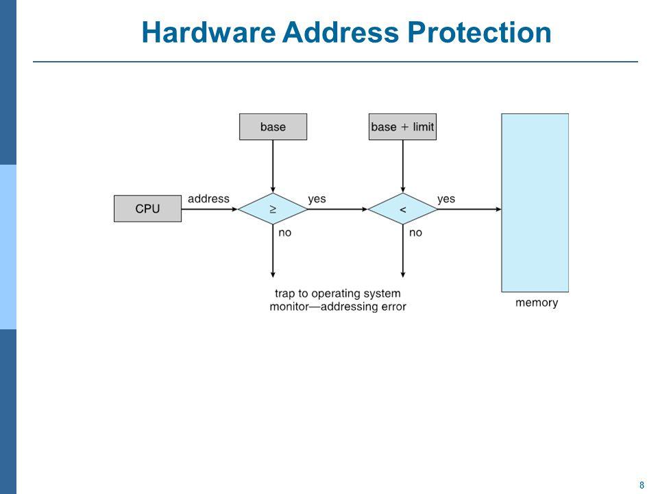 Hardware Address Protection
