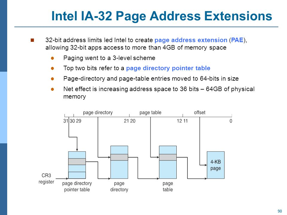 Intel IA-32 Page Address Extensions