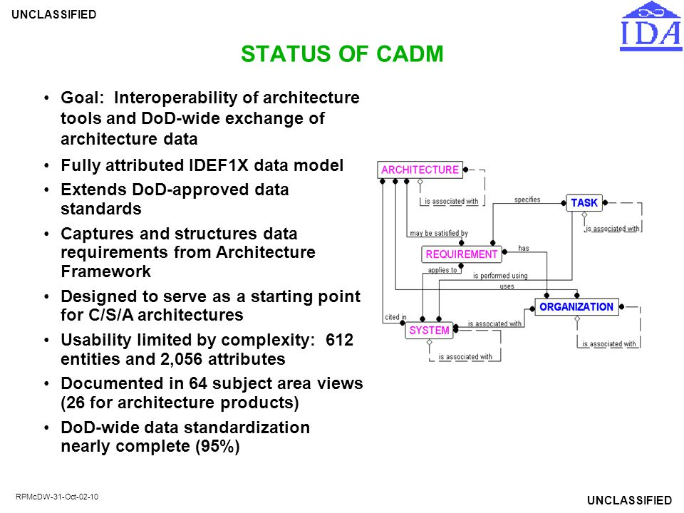 STATUS OF CADM Goal: Interoperability of architecture tools and DoD-wide exchange of architecture data.