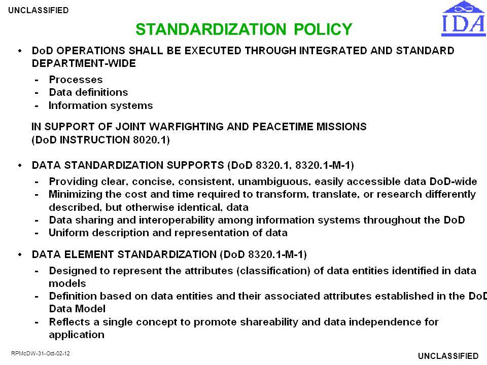 STANDARDIZATION POLICY