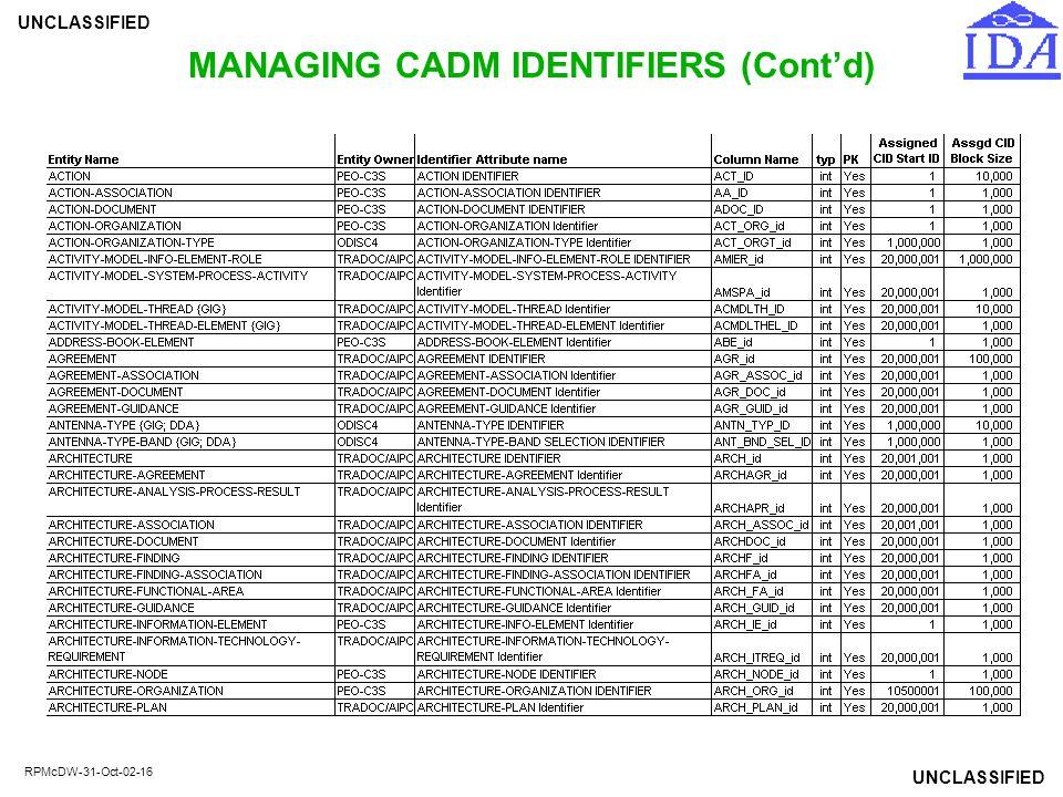 MANAGING CADM IDENTIFIERS (Cont'd)