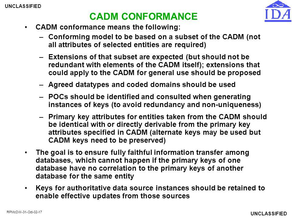 CADM CONFORMANCE CADM conformance means the following: