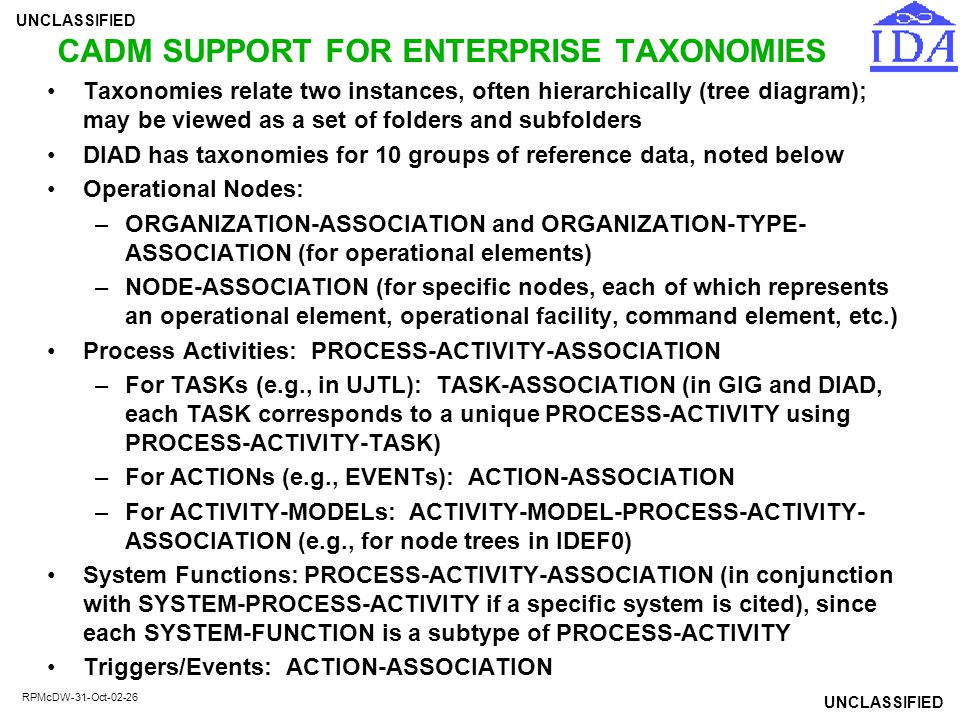 CADM SUPPORT FOR ENTERPRISE TAXONOMIES