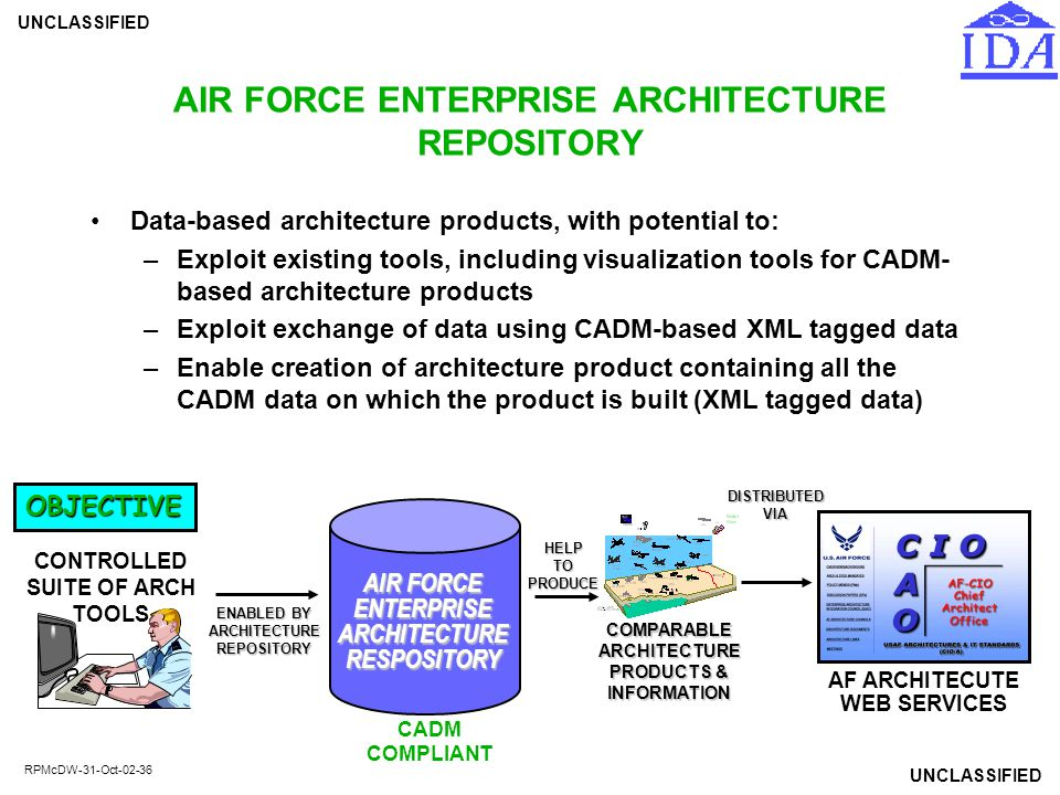 AIR FORCE ENTERPRISE ARCHITECTURE REPOSITORY