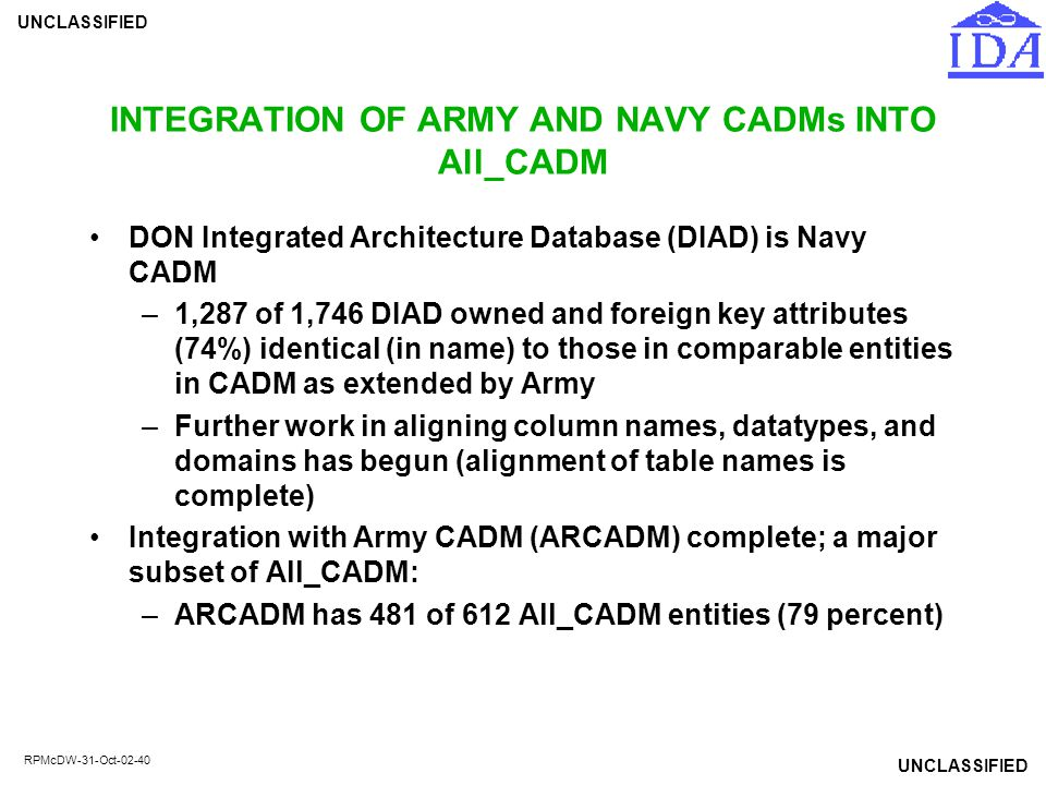 INTEGRATION OF ARMY AND NAVY CADMs INTO All_CADM