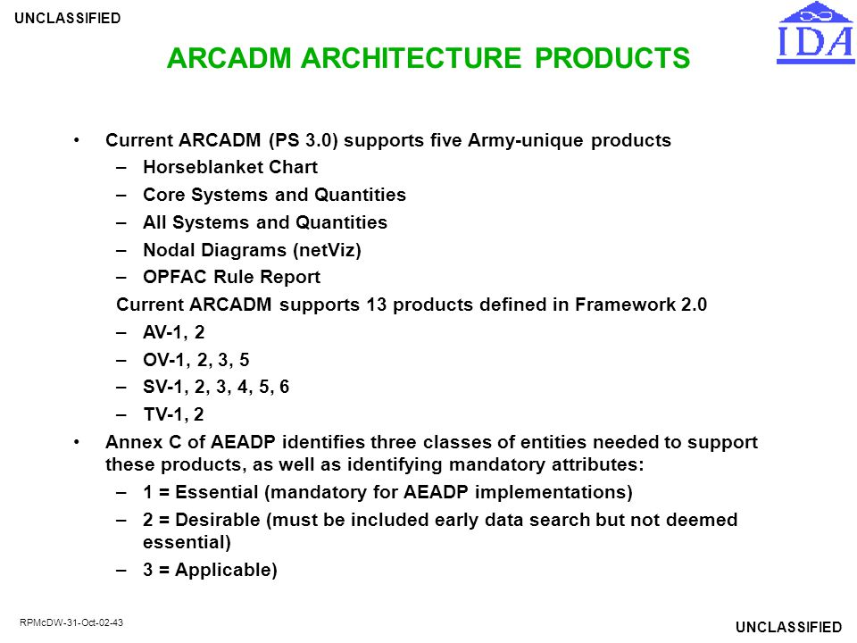 ARCADM ARCHITECTURE PRODUCTS