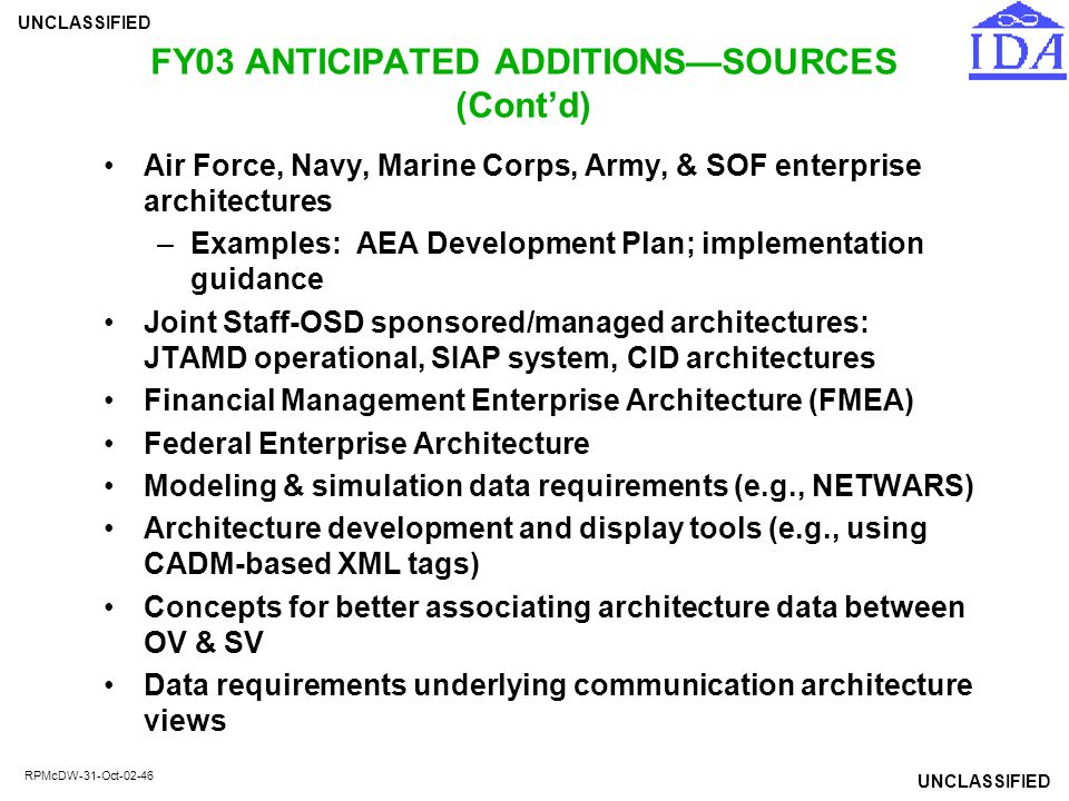 FY03 ANTICIPATED ADDITIONS—SOURCES (Cont'd)