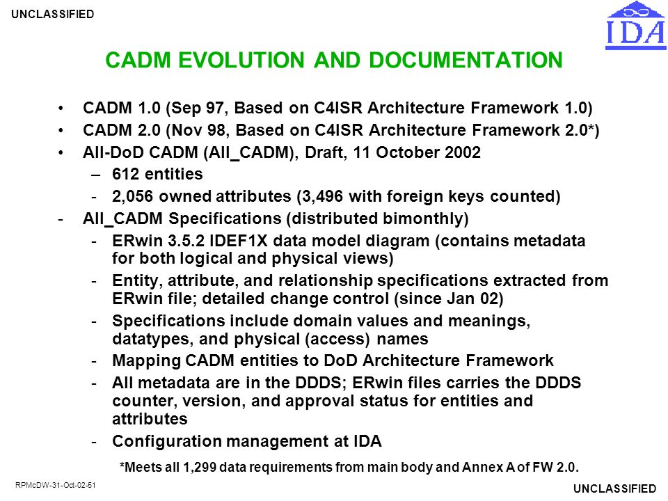 CADM EVOLUTION AND DOCUMENTATION