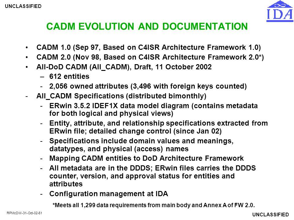 CADM EVOLUTION AND DOCUMENTATION