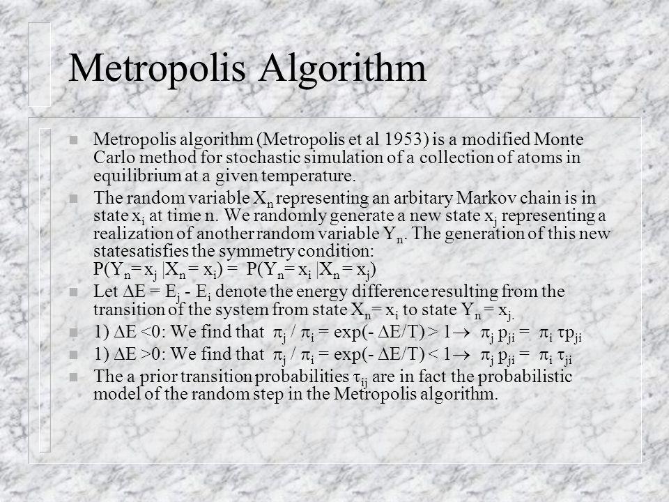 Metropolis Algorithm