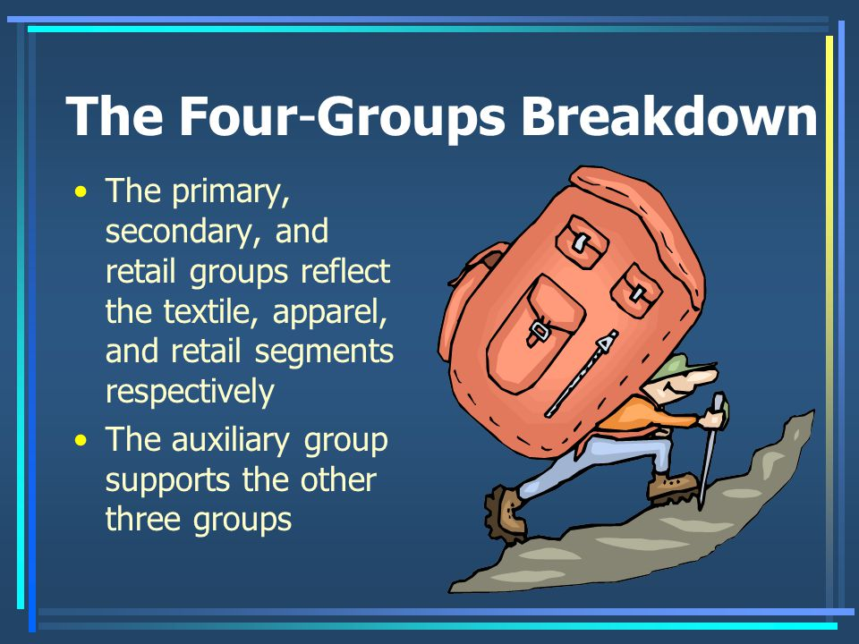 The Four-Groups Breakdown