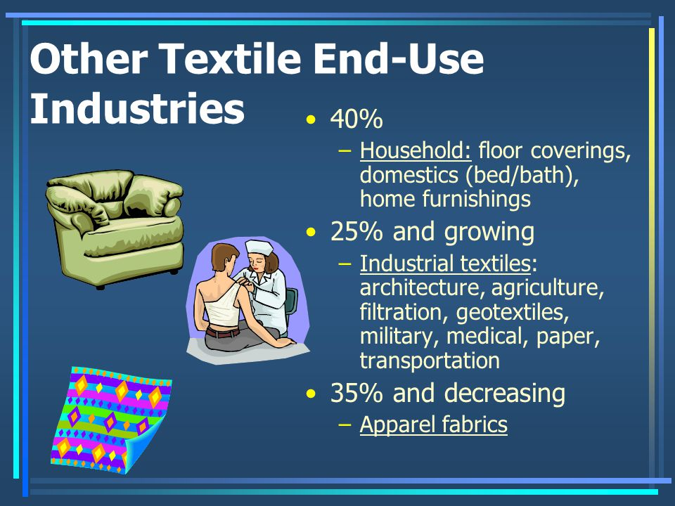 Other Textile End-Use Industries
