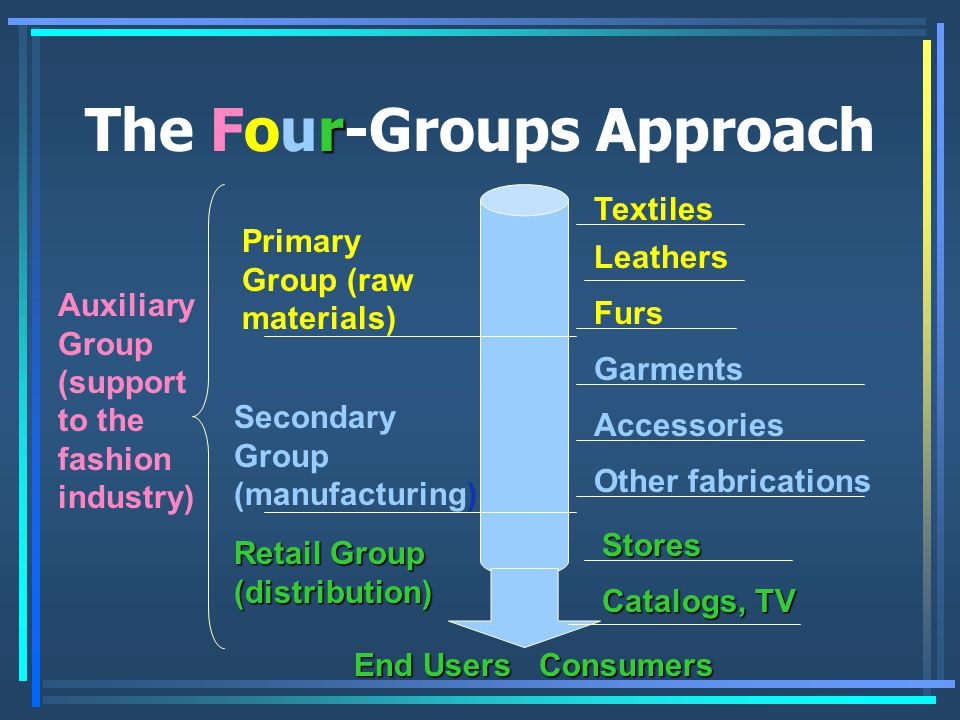 The Four-Groups Approach