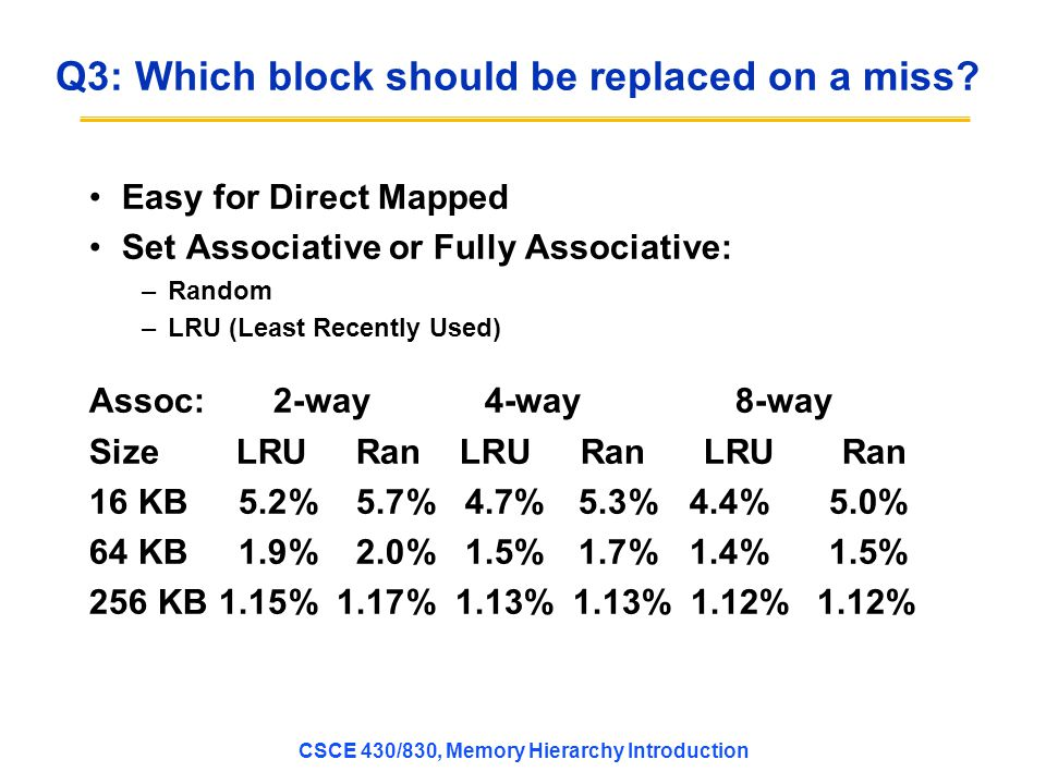 Q3: Which block should be replaced on a miss