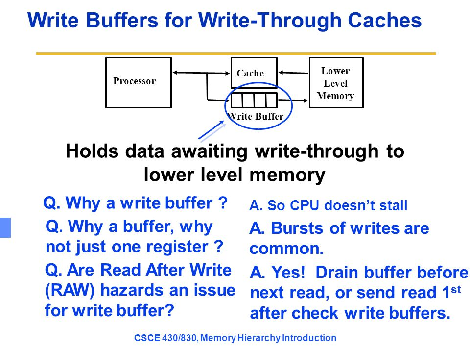 Write Buffers for Write-Through Caches