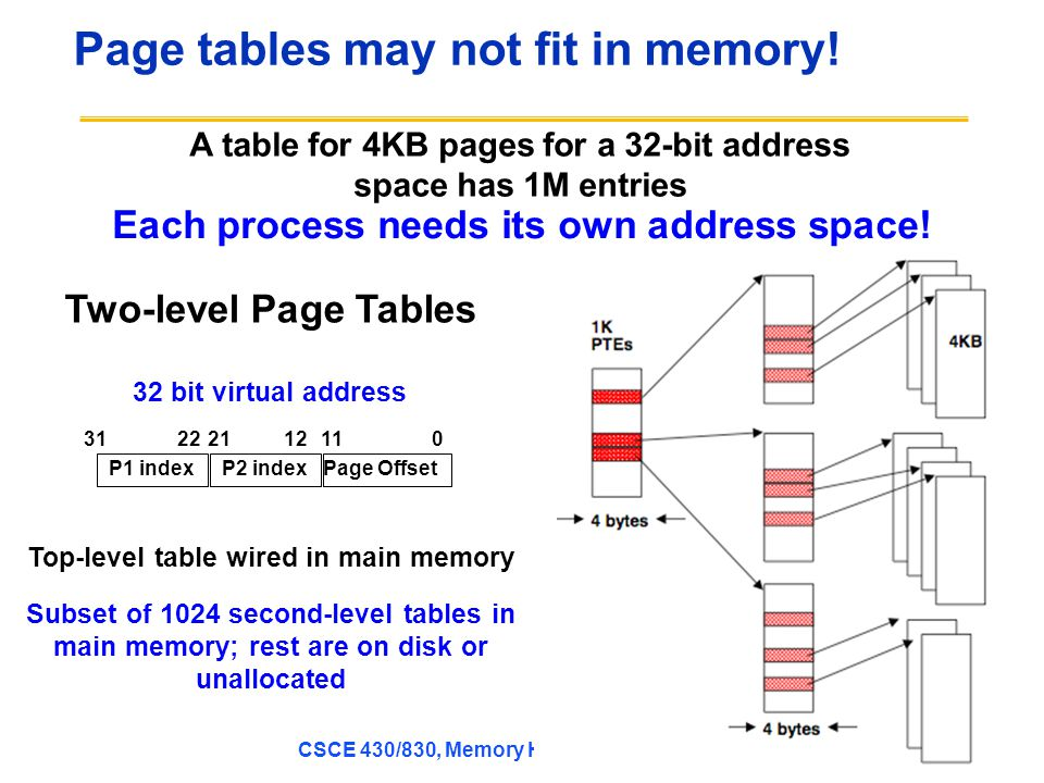 Page tables may not fit in memory!