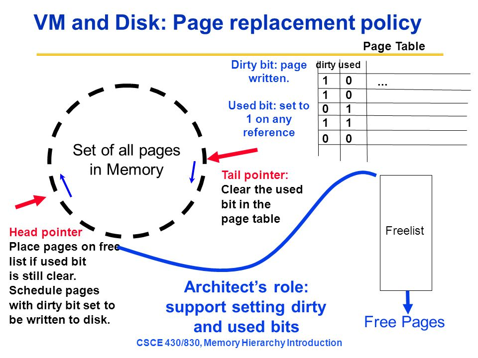 VM and Disk: Page replacement policy