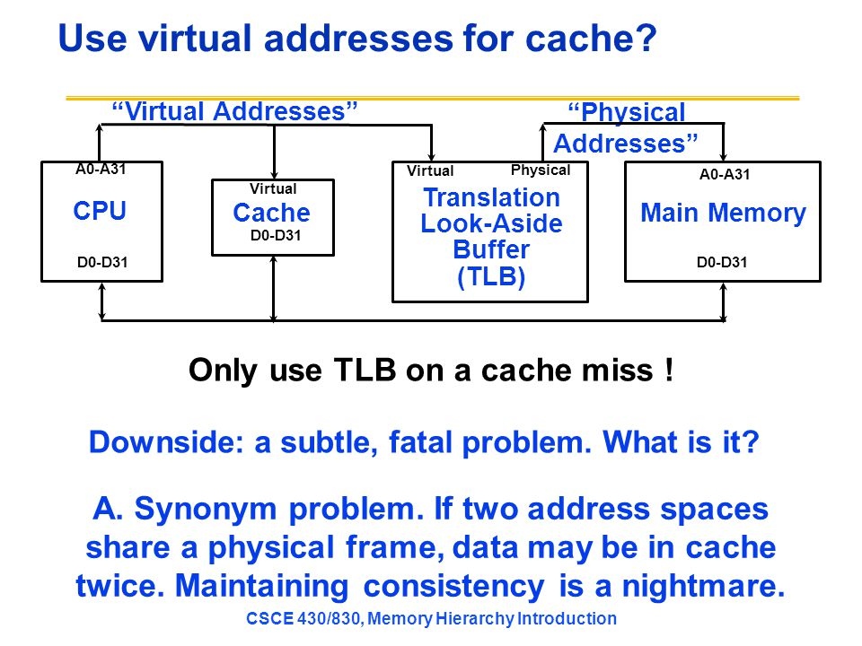 Use virtual addresses for cache