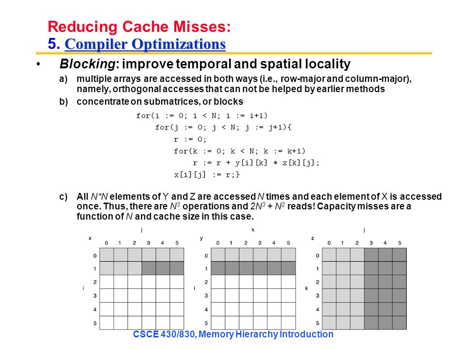 Reducing Cache Misses: 5. Compiler Optimizations