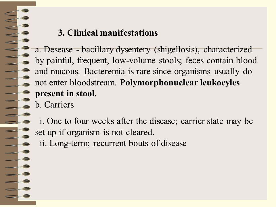 3. Clinical manifestations
