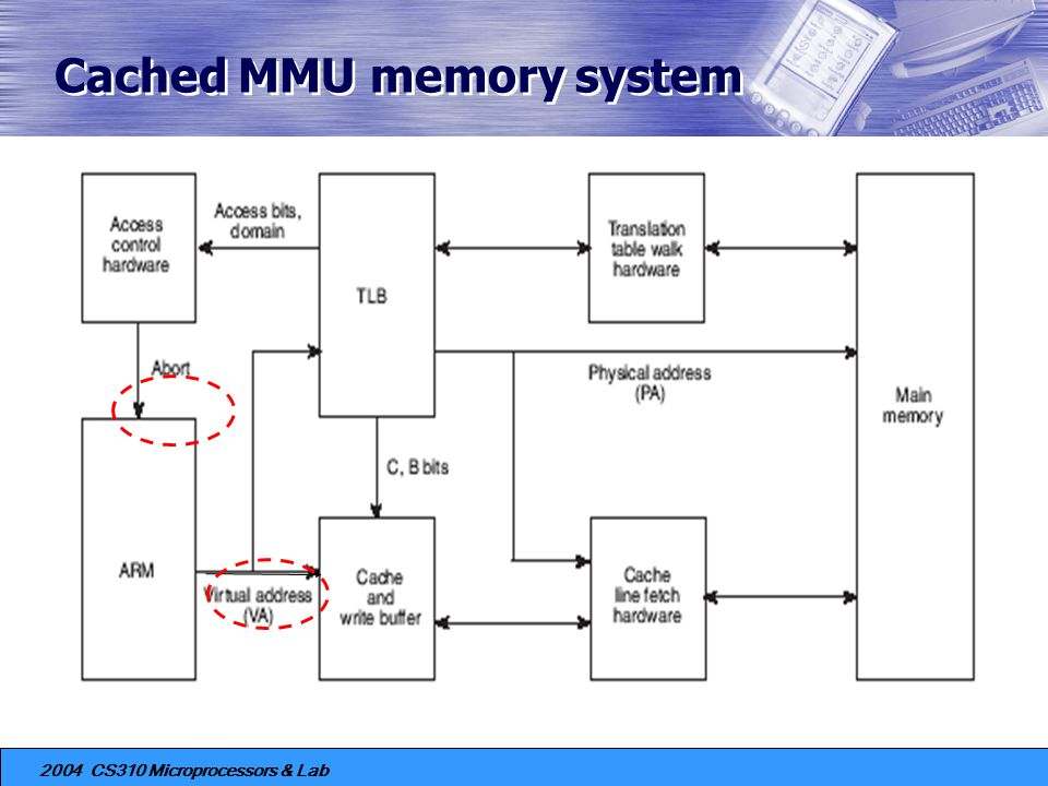 Cached MMU memory system