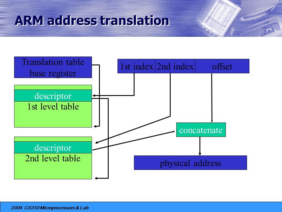 ARM address translation