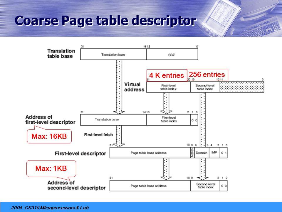 Coarse Page table descriptor