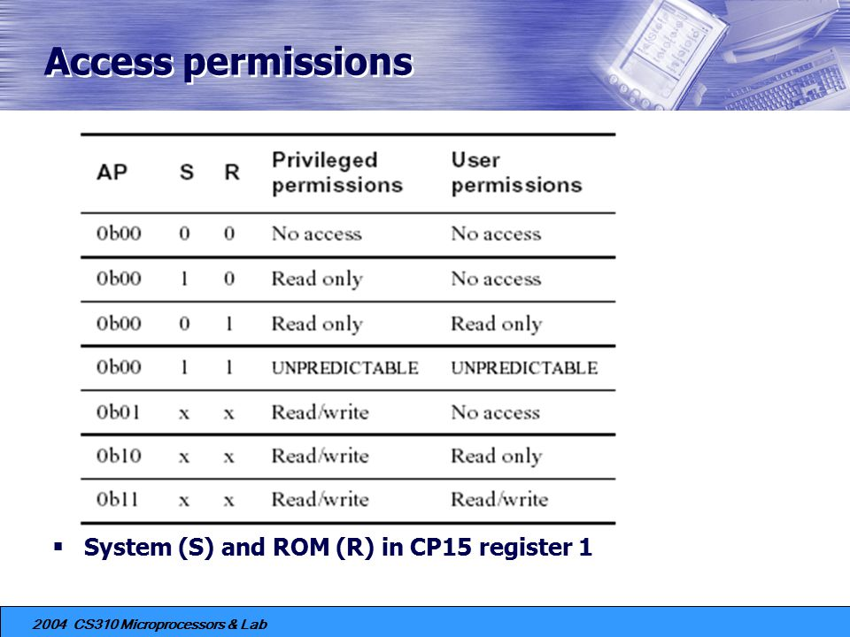 Access permissions System (S) and ROM (R) in CP15 register 1