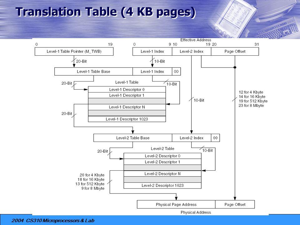 Translation Table (4 KB pages)