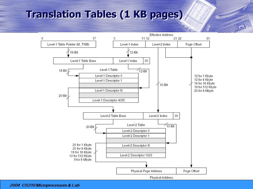 Translation Tables (1 KB pages)