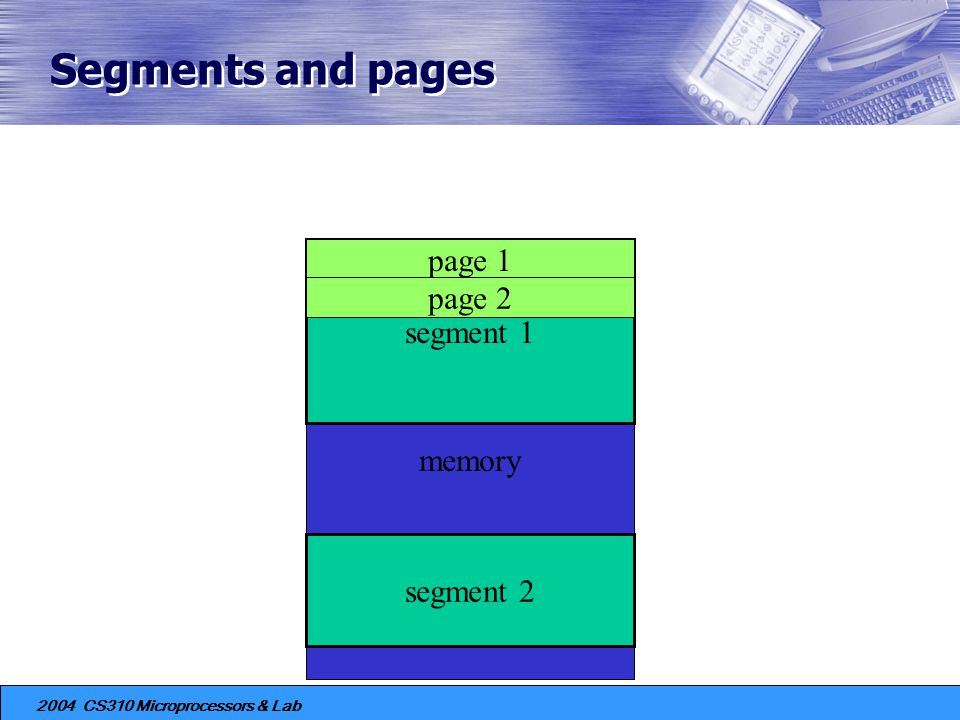 Segments and pages memory segment 1 segment 2 page 1 page 2
