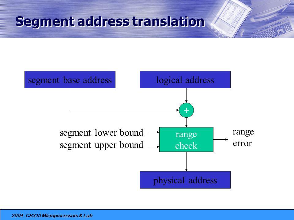Segment address translation