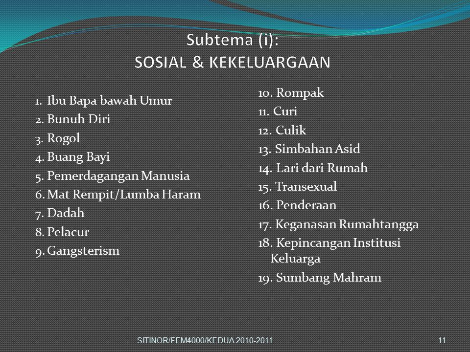 Subtema (i): SOSIAL & KEKELUARGAAN